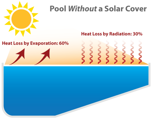 Solar Pool Diagram